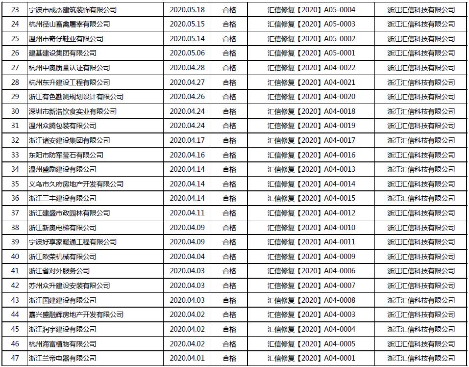http://lpsp-cms-temp.oss-cn-shanghai.aliyuncs.com/167B154777D040BB9C0482FEE06606B5