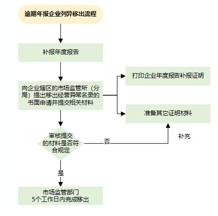 http://lpsp-cms-temp.oss-cn-shanghai.aliyuncs.com/52E70BC7CAF04716A8D565823F749945