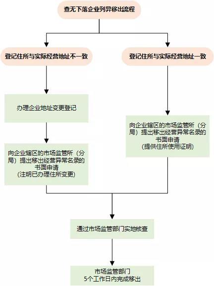 http://lpsp-cms-temp.oss-cn-shanghai.aliyuncs.com/5B079FC71DEA44E79B9C37F5CE4077E5