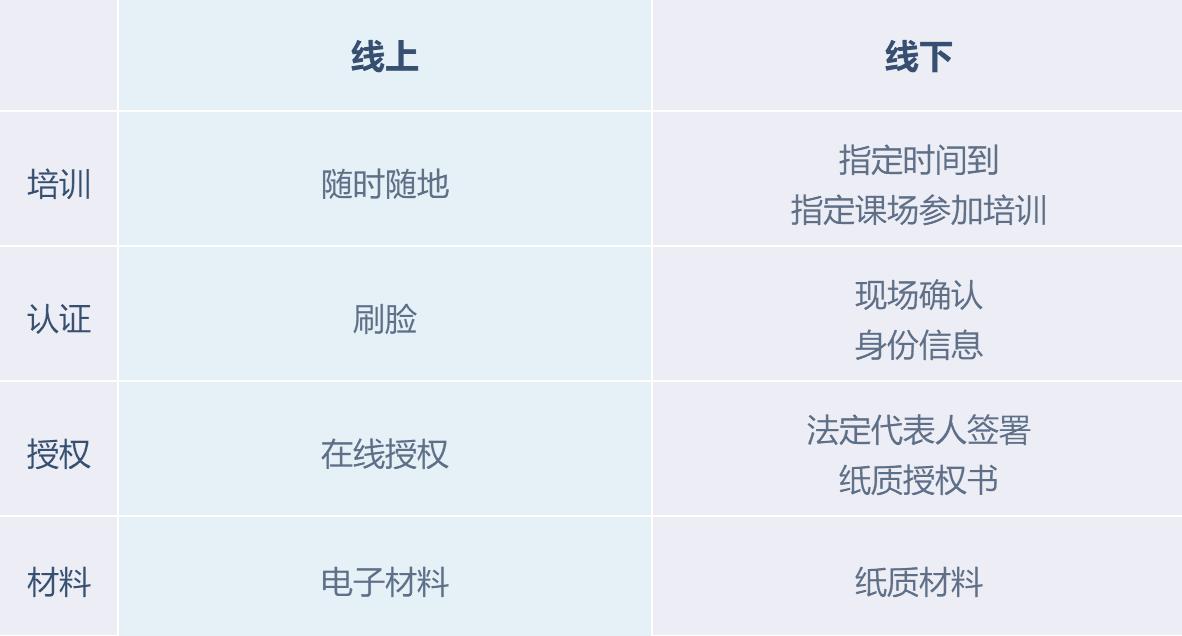 http://lpsp-cms-temp.oss-cn-shanghai.aliyuncs.com/63720E266CD9450CB9D1145EE653158B